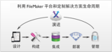 Filemaker电子化办公数据库定制流程